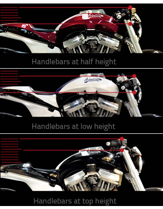 Motocicletas Avinton